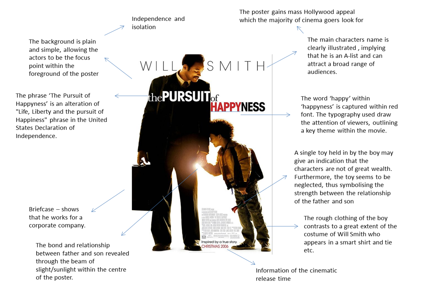 pursuit of happiness movie review ppt get a custom high quality pursuit of happiness movie review ppt get a custom high quality essay here